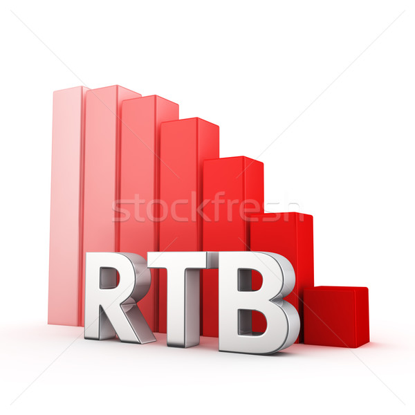 Reduction of RTB Stock photo © timbrk