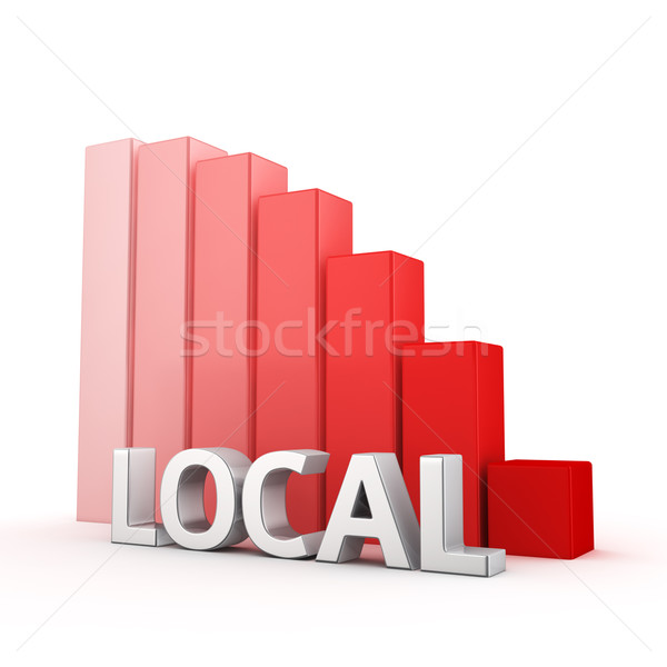 Reduction of Local Stock photo © timbrk
