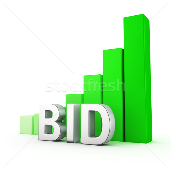 Growth of Bid Stock photo © timbrk