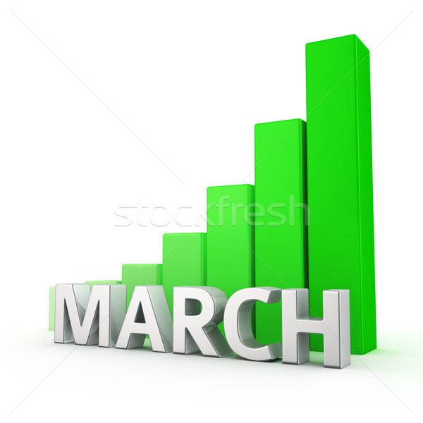Growth of March Stock photo © timbrk