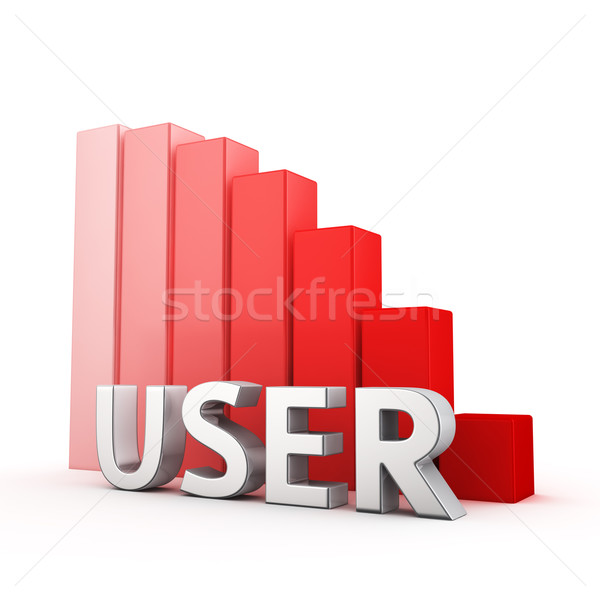 Reduction of User Stock photo © timbrk
