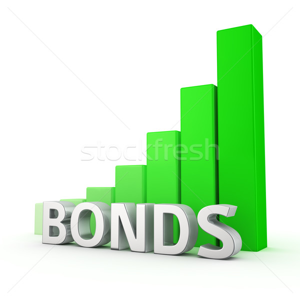 Growth of Bonds Stock photo © timbrk