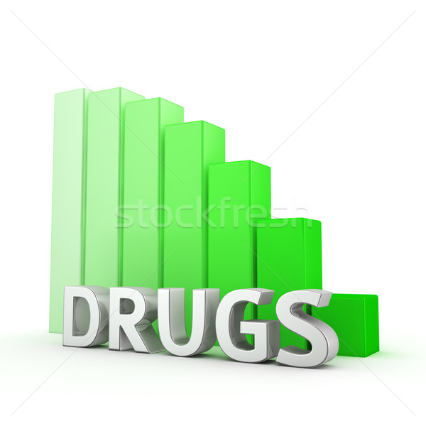 Reduction of Drugs Stock photo © timbrk