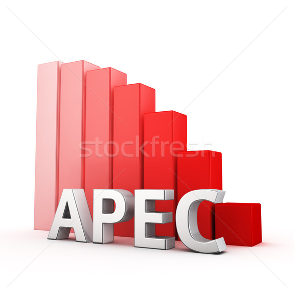 Reduction of APEC Stock photo © timbrk
