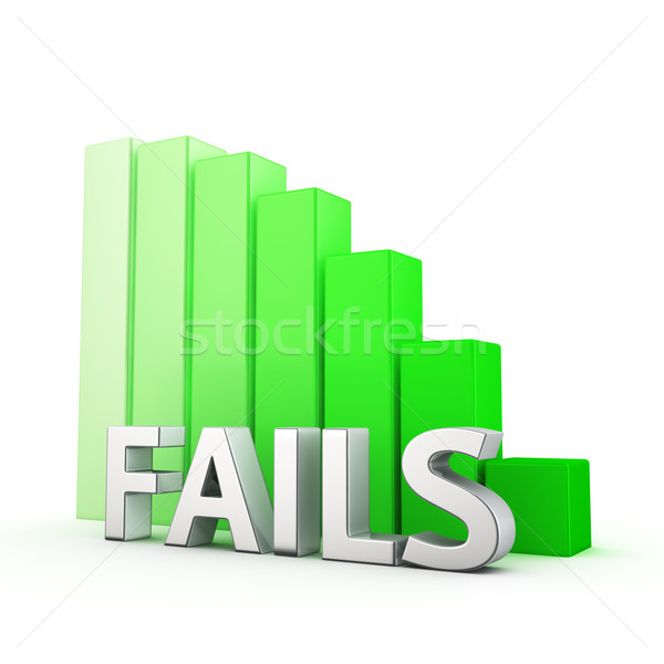 Reduction of Fails Stock photo © timbrk