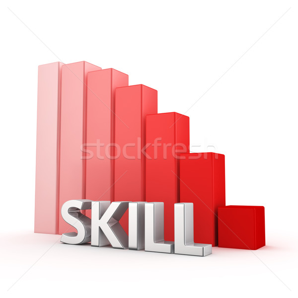 Reduction of Skill Stock photo © timbrk