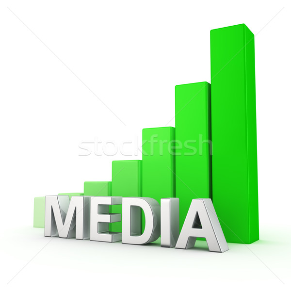 Growth of Media Stock photo © timbrk