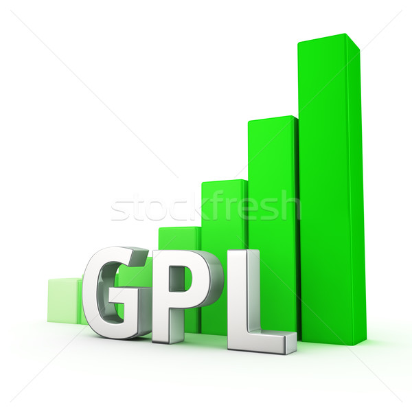 Growth of GPL Stock photo © timbrk