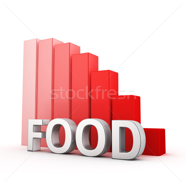 Reduction of Food Stock photo © timbrk