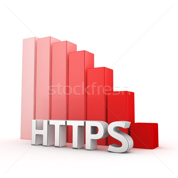 Reduction of HTTPS Stock photo © timbrk