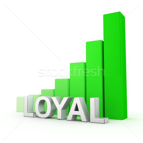 Groei loyaal groeiend groene staafdiagram witte Stockfoto © timbrk