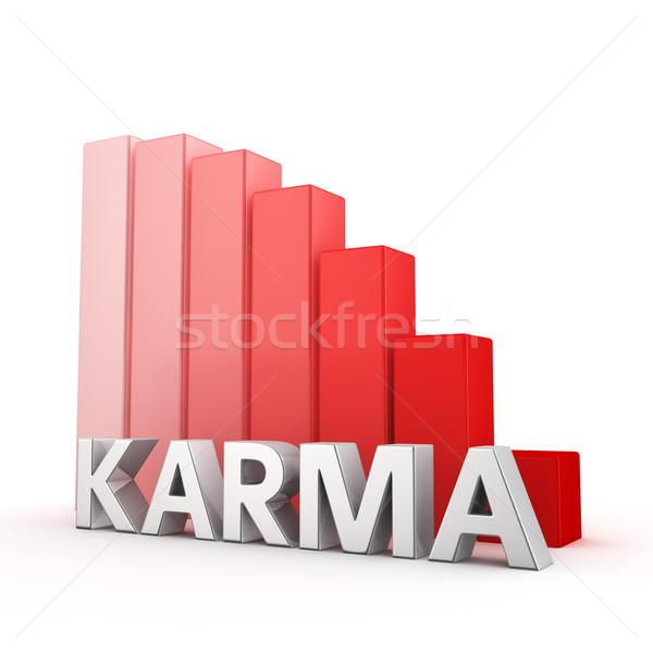 Stock fotó: Csökkentés · karma · mozog · lefelé · piros · oszlopdiagram