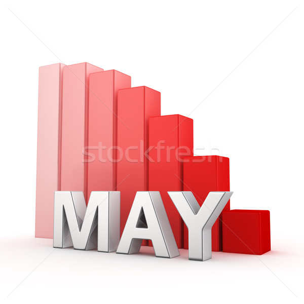 Reduction of May Stock photo © timbrk