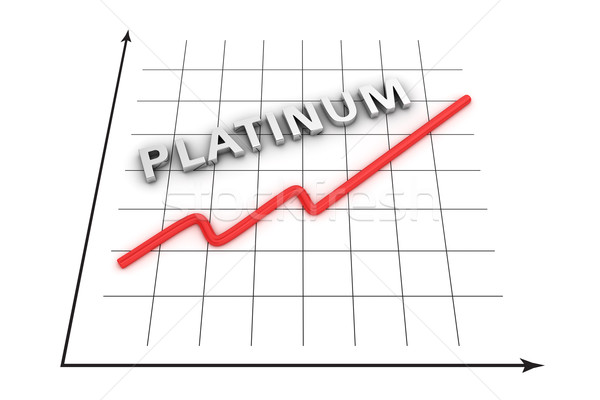 Growth curve of platinum Stock photo © timbrk