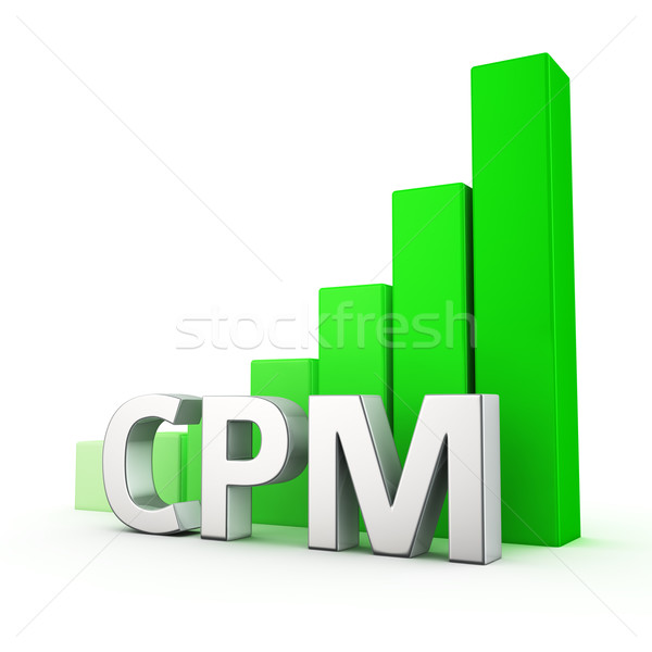 Growth of CPM Stock photo © timbrk