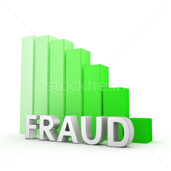 Reduction of Fraud Stock photo © timbrk