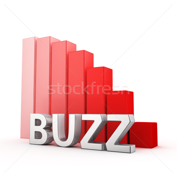 Reduction of Buzz Stock photo © timbrk