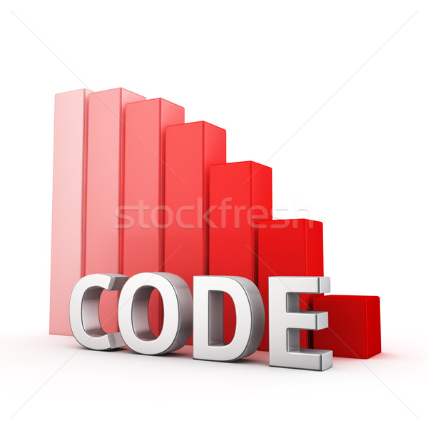 Stock photo: Reduction of Code