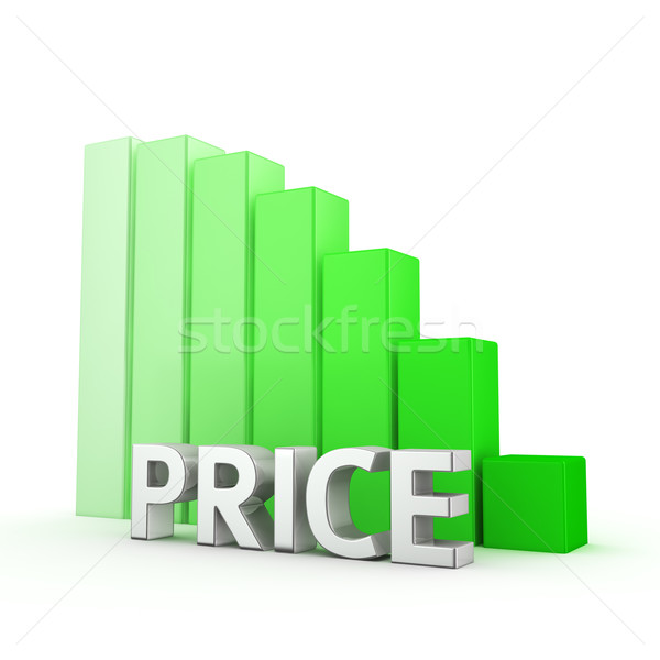 At T Stock Price Quote: Reduction Of Price Stock Photo © Timur Arbaev (timbrk
