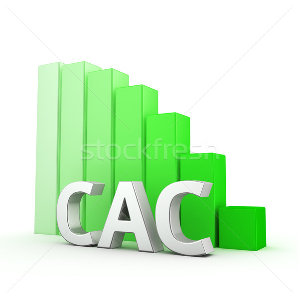 Reduction of CAC Stock photo © timbrk