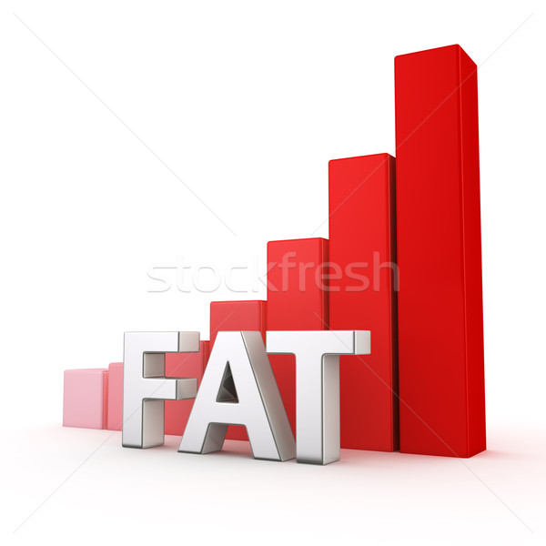Growth of Fat Stock photo © timbrk