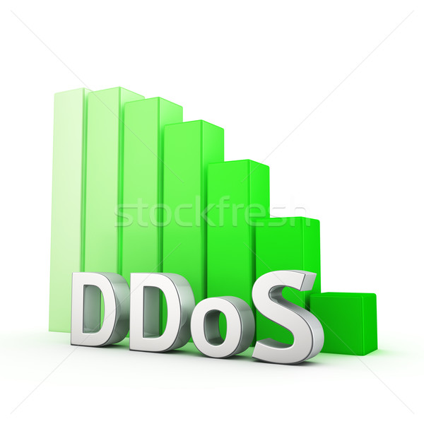 Reduction of DDoS Stock photo © timbrk