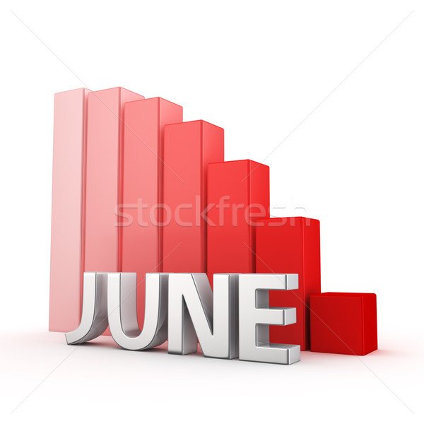 Reduction of June Stock photo © timbrk