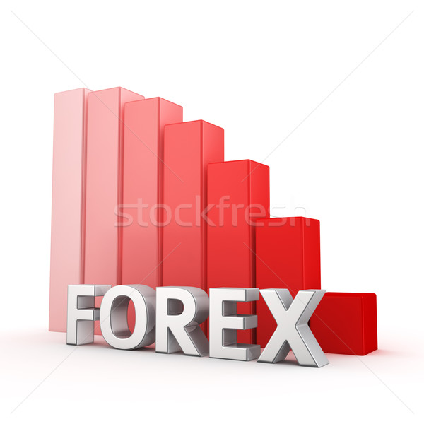 Reduction of Forex Stock photo © timbrk