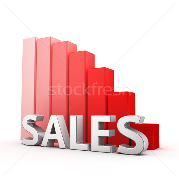 Reduction of Sales Stock photo © timbrk