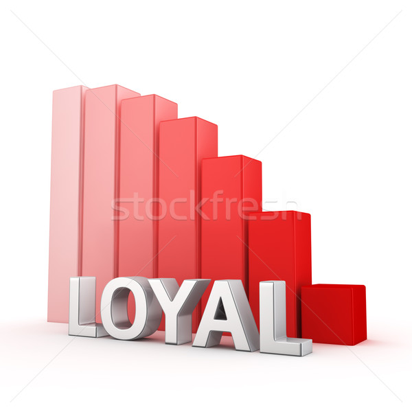 Reduction of Loyal Stock photo © timbrk