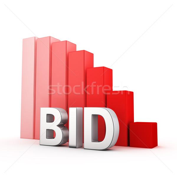 Csökkentés licit mozog lefelé piros oszlopdiagram Stock fotó © timbrk