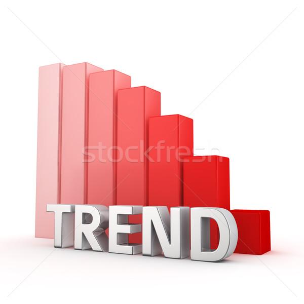 сокращение тенденция движущихся вниз красный гистограмма Сток-фото © timbrk