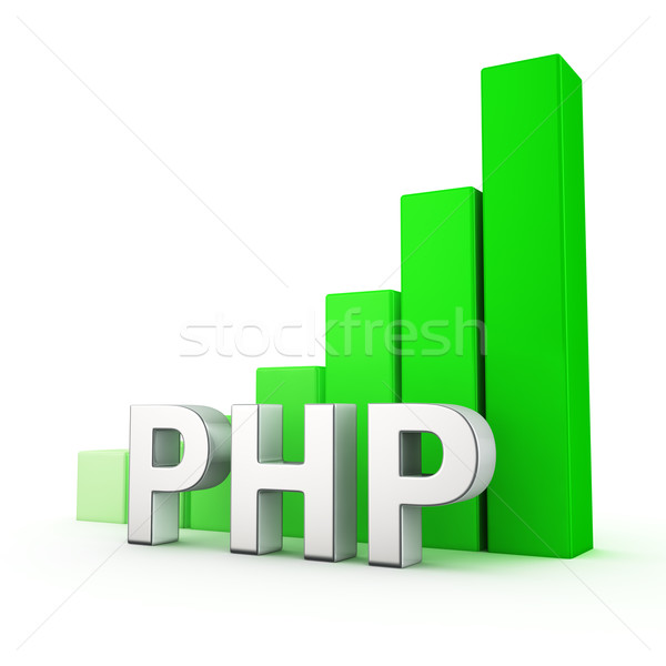 Growth of PHP Stock photo © timbrk