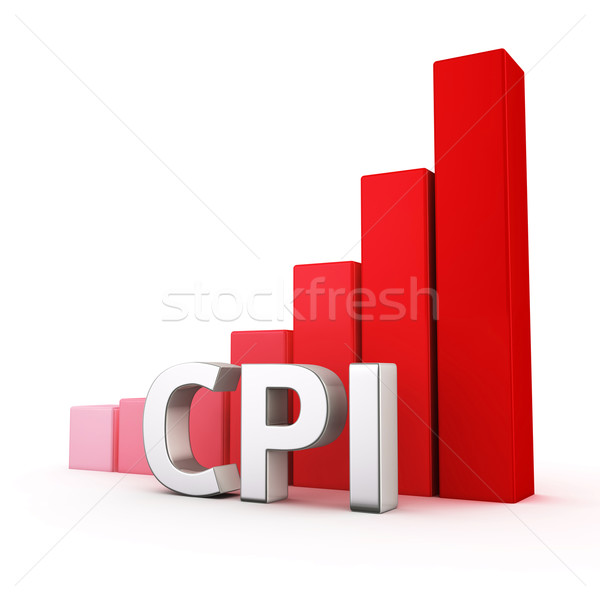 Growth of CPI Stock photo © timbrk