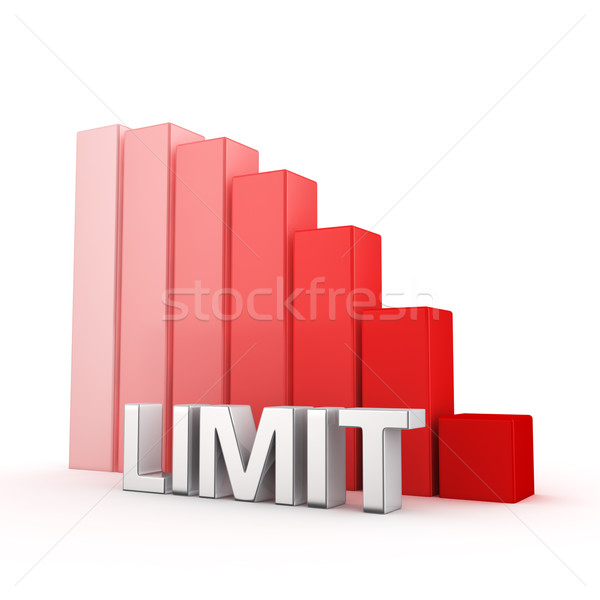 Reduction of Limit Stock photo © timbrk