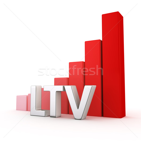 Growth of LTV Stock photo © timbrk