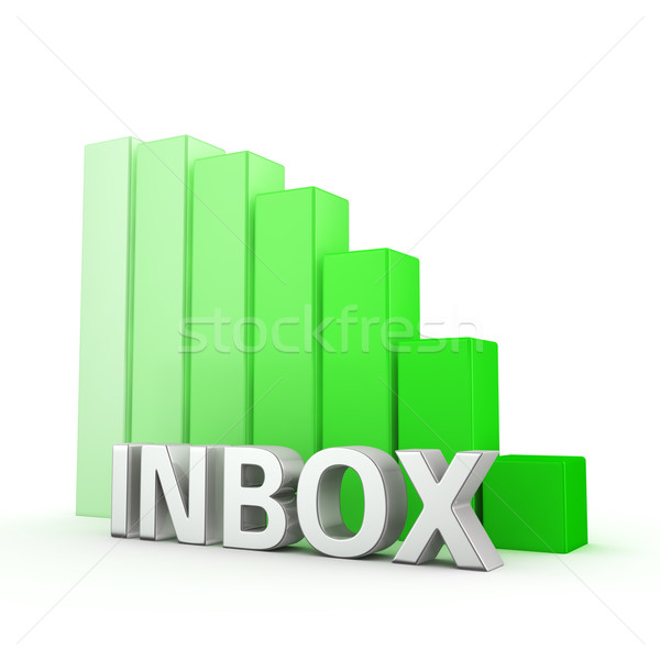 Reduction of Inbox Stock photo © timbrk