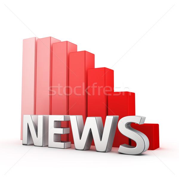 Csökkentés hírek mozog lefelé piros oszlopdiagram Stock fotó © timbrk