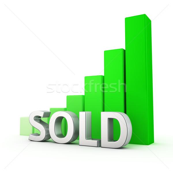 Groei uitverkocht groeiend groene staafdiagram witte Stockfoto © timbrk