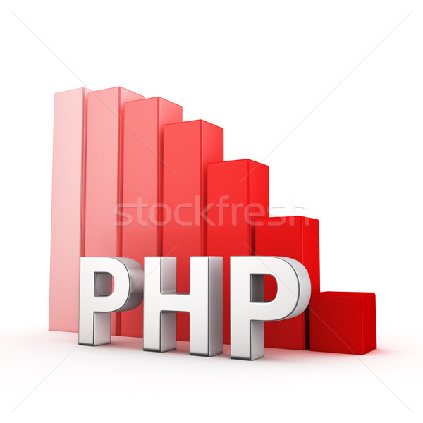 Reduction of PHP Stock photo © timbrk