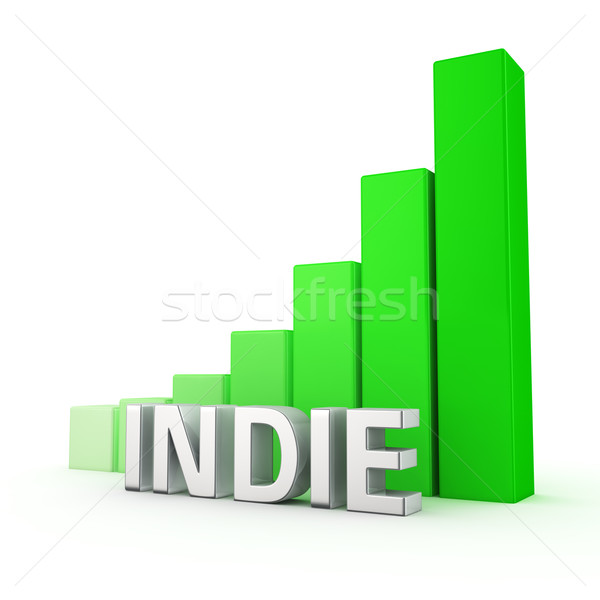 Growth of Indie Stock photo © timbrk