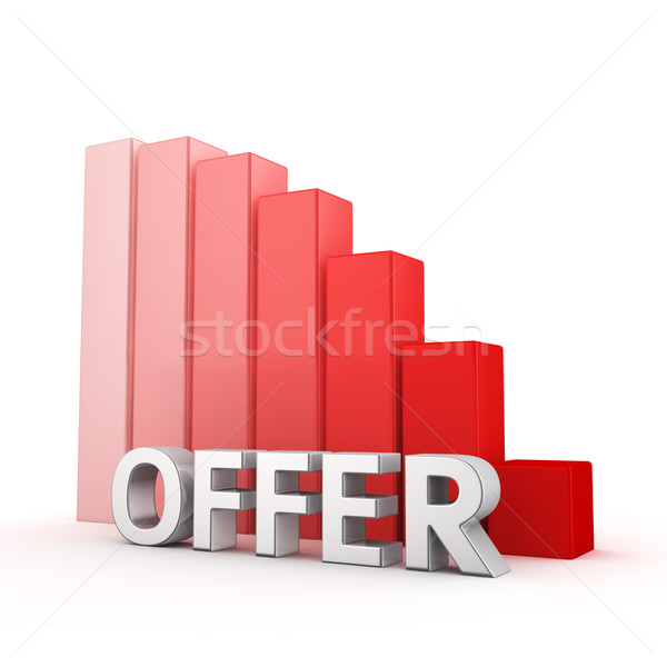 Reduction of Offer Stock photo © timbrk