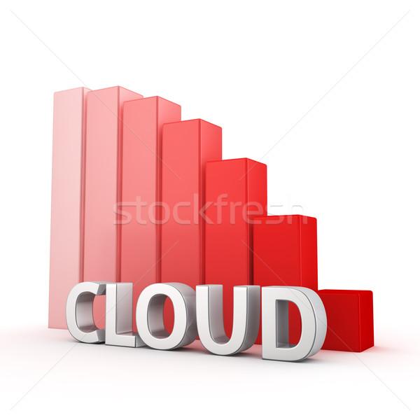 Foto stock: Redução · nuvem · em · movimento · para · baixo · vermelho · gráfico · de · barras