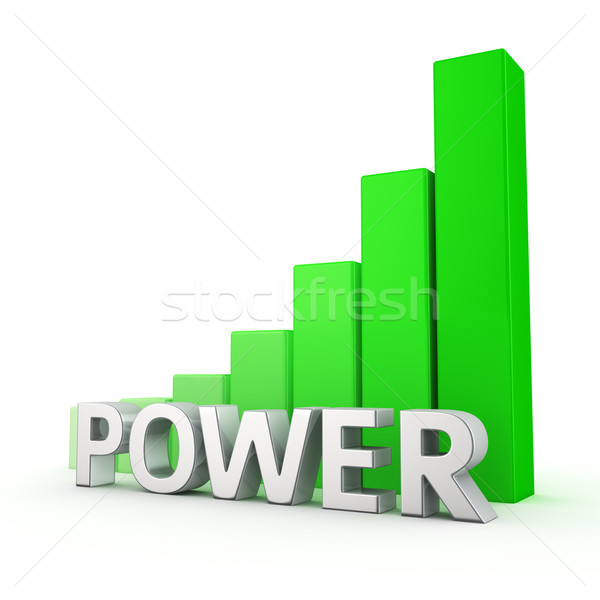Growth of Power Stock photo © timbrk