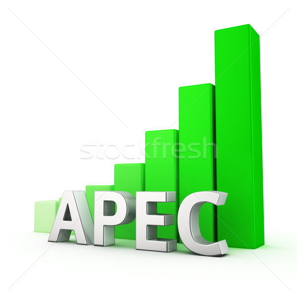 Growth of APEC Stock photo © timbrk