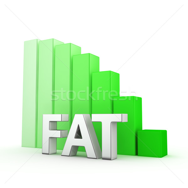 Reduction of Fat Stock photo © timbrk
