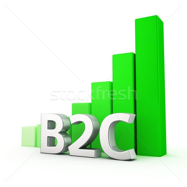 Growth of B2C Stock photo © timbrk