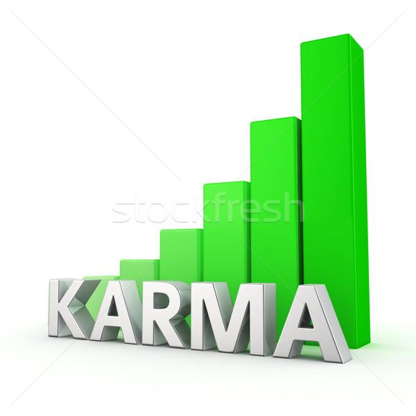 Növekedés karma növekvő zöld oszlopdiagram fehér Stock fotó © timbrk
