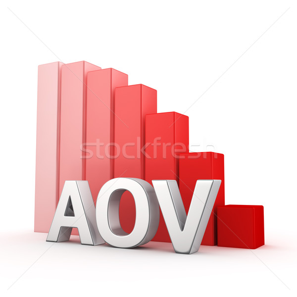 Reduction of AOV Stock photo © timbrk