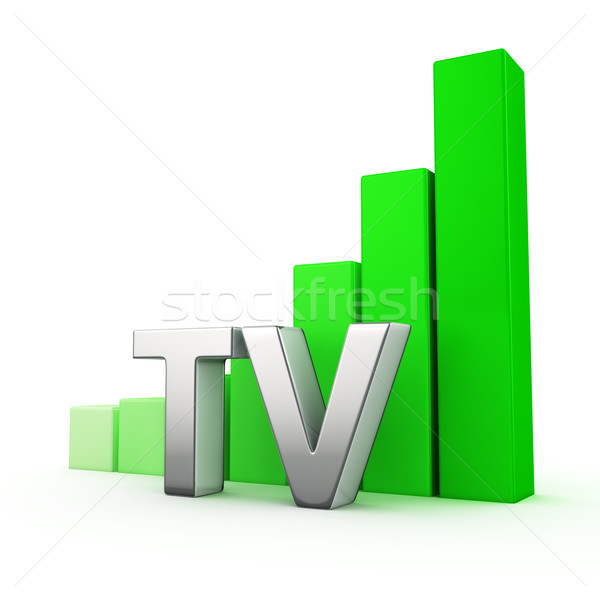Growth of TV Stock photo © timbrk